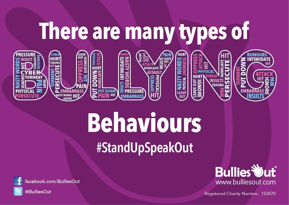 Are You Being Bullied? - BulliesOut